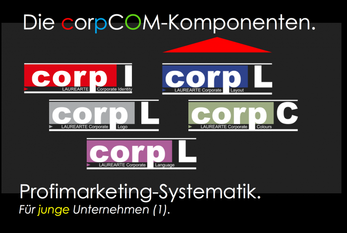 CC_ComÜbersicht1