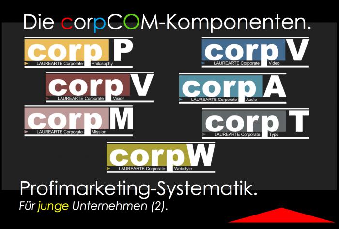CC_ComÜbersicht2